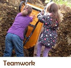 teamwork Kopie